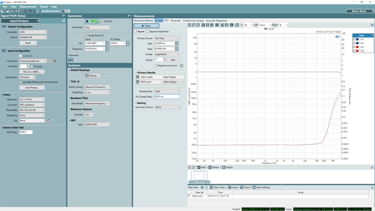 300Ω 0dBFS Frequency Sweep 90k